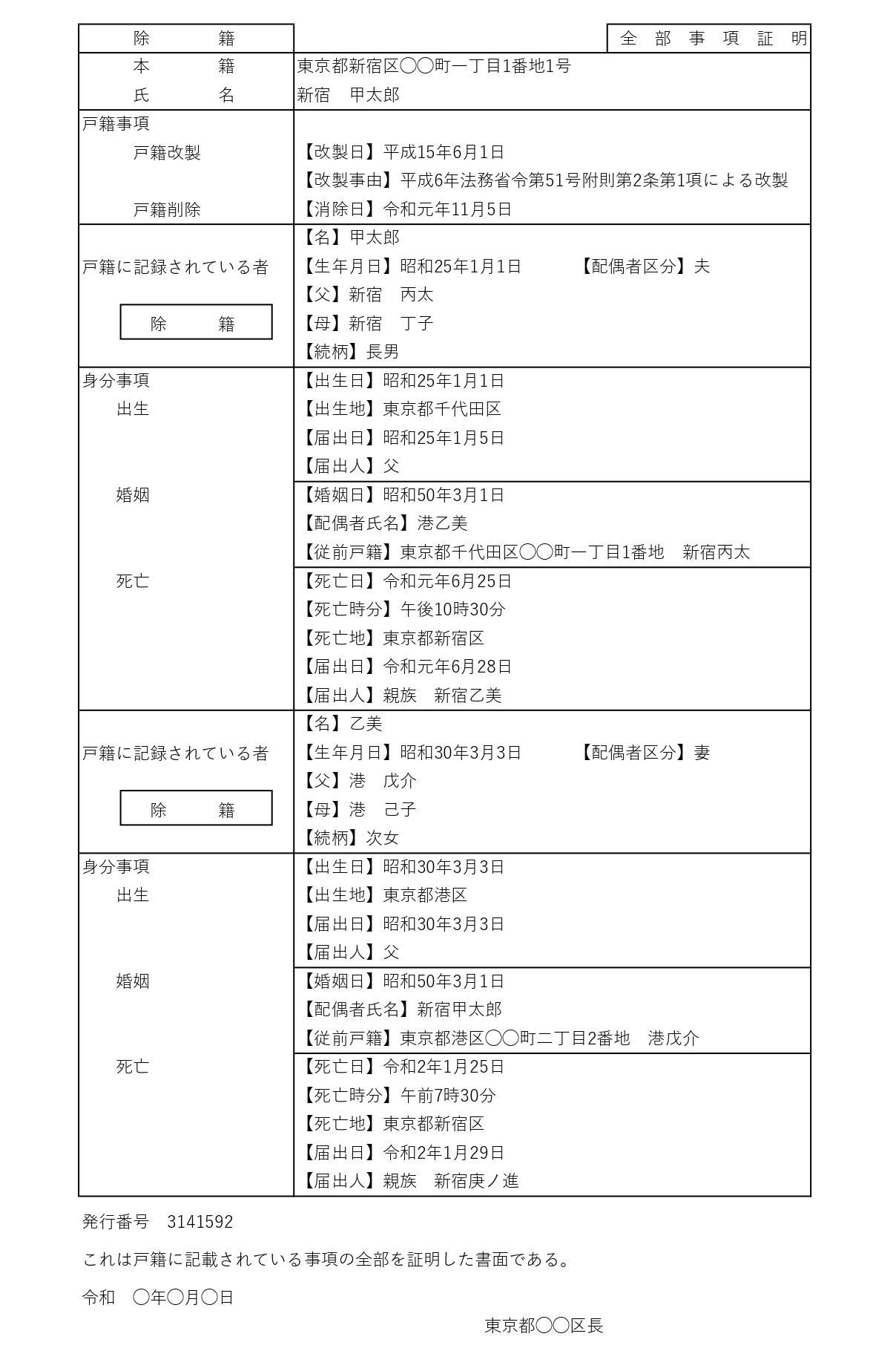 joseki-zenbujiko 除籍全部事項証明書