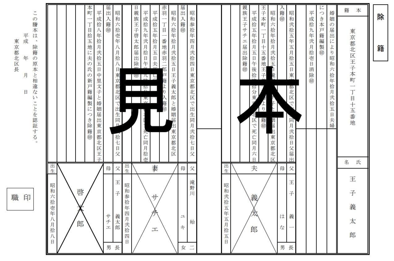 josekitouhon1 除籍謄本